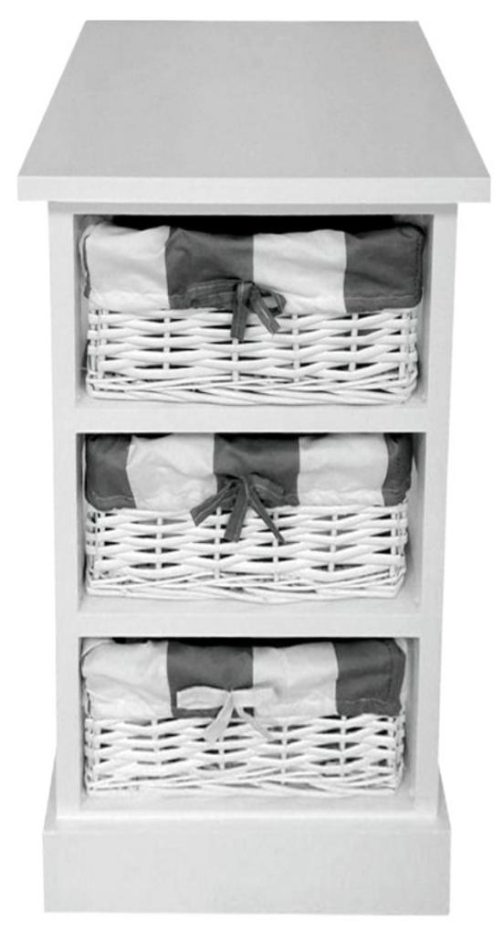 cajoneras conforama soluci n de almacenaje prodecoracion On conforama cajoneras armarios